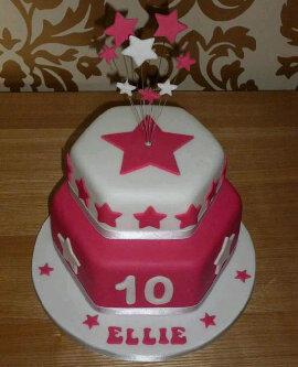 CAKE BUSINESS PLAN IN NIGERIA