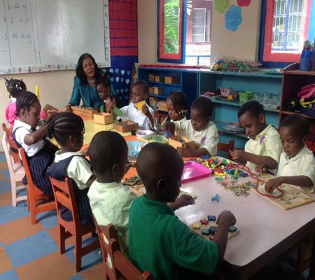 MONTESSORI SCHOOL BUSINESS PLAN IN NIGERIA