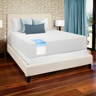 FOAM AND MATTRESS PRODUCTION BUSINESS PLAN IN NIGERIA