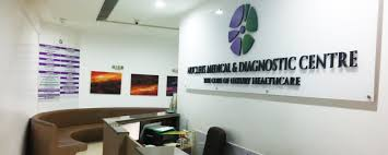 MEDICAL AND DIAGNOSTICS CENTRE BUSINESS PLAN IN NIGERIA