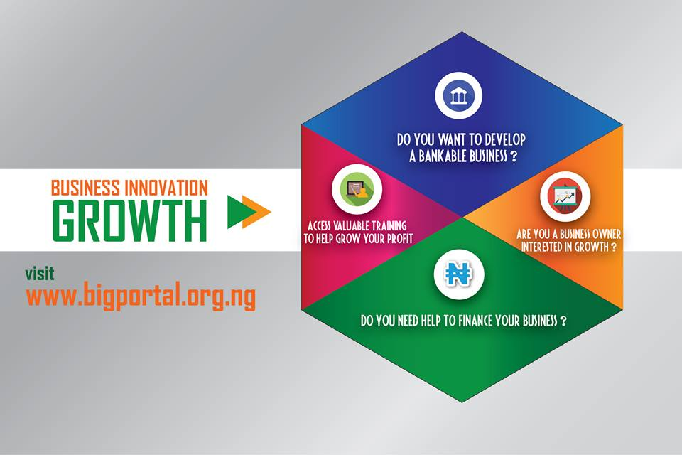 BUSINESS SECTORS IN GEM (www.bigportal.org.ng) FOR TECHNICAL ASSISTANCE GRANT AND BUSINESS FUNDING APPLICATION