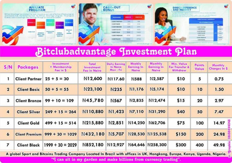How to Invest in Bit Club Advantage and Make Money in Nigeria
