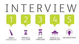 THE TOP 10 MOST VALUABLE INTERVIEW QUESTIONS
